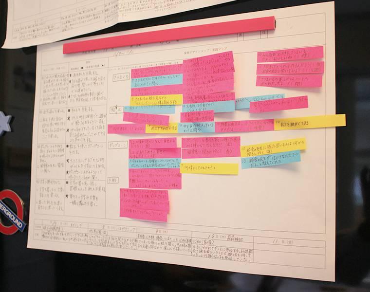保育士たちはその日の業務の中で印象に残った「子どものつぶやき」を付箋にメモし、全員で共有している